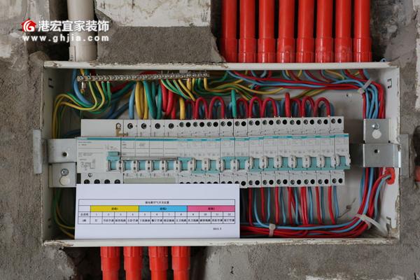 什么是强电箱 强电箱什么牌子好?